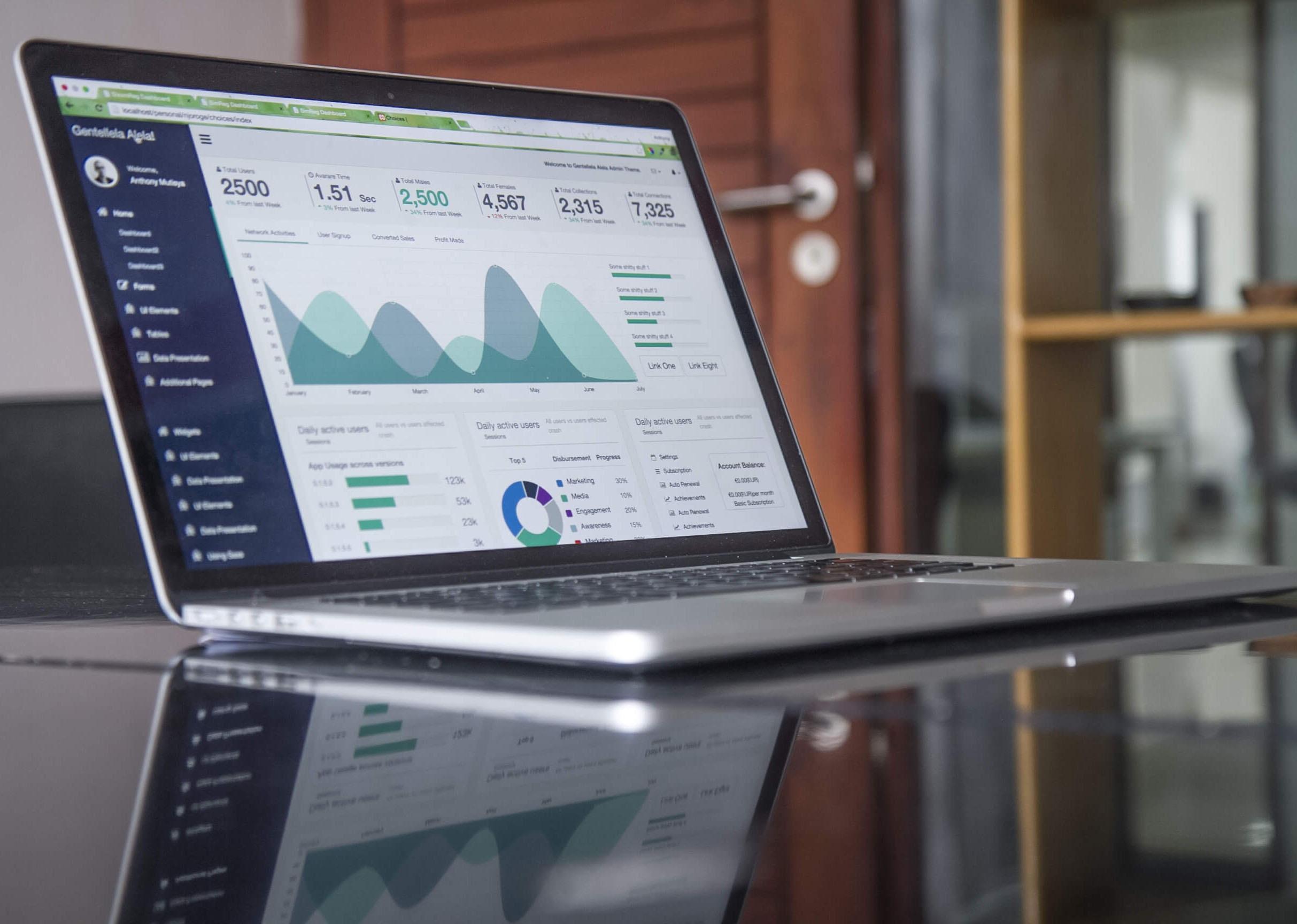 google analytics analiza strony użytkownicy statystyki odwiedzin